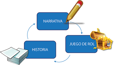 taller-narrativa-interactiva